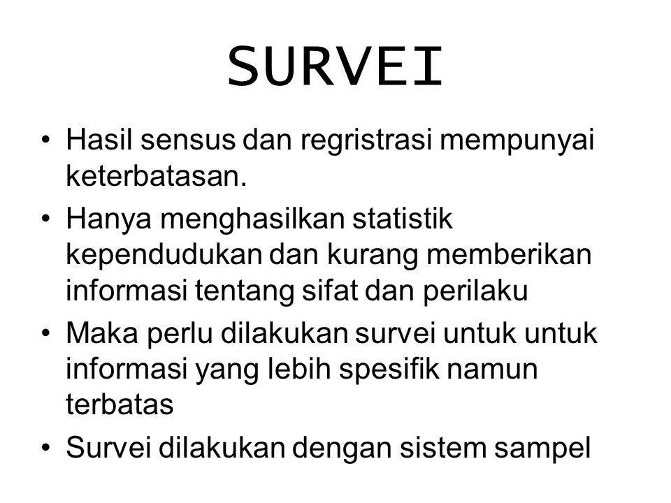 SURVEI Hasil sensus dan regristrasi mempunyai keterbatasan.