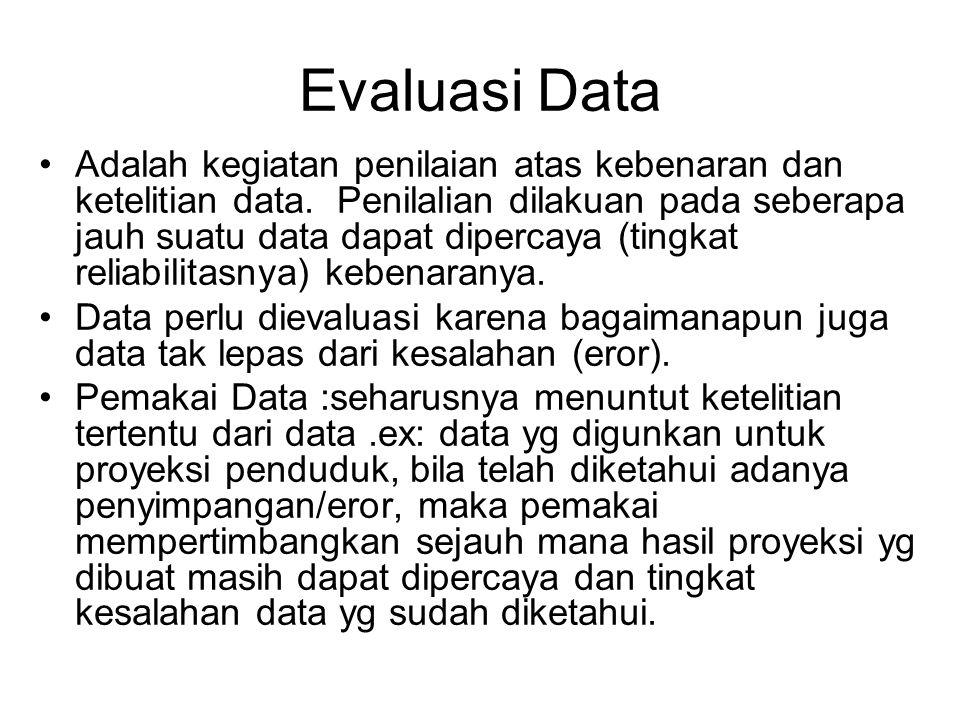 Evaluasi Data