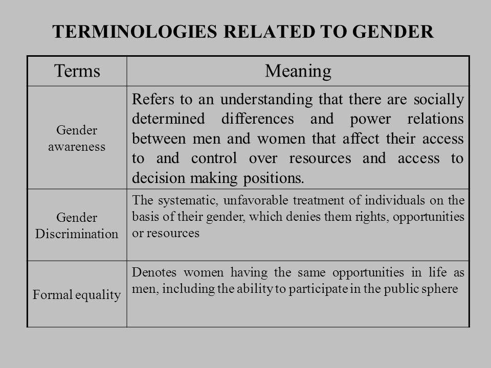 TERMINOLOGIES RELATED TO GENDER