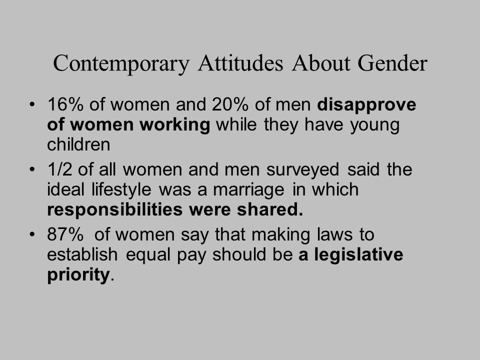 Contemporary Attitudes About Gender