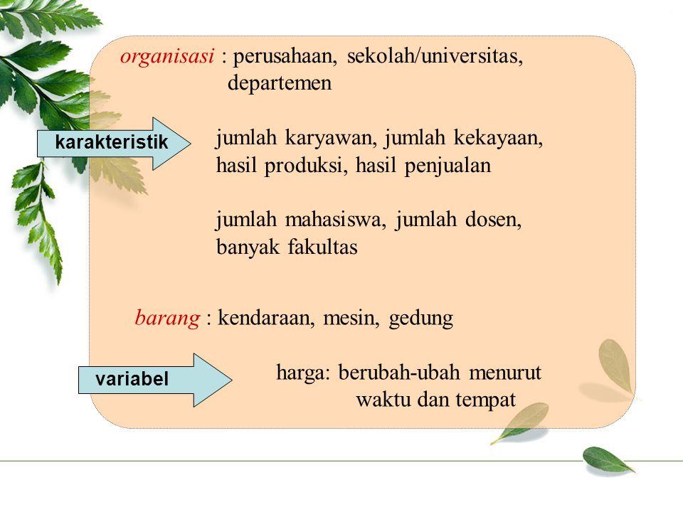 organisasi : perusahaan, sekolah/universitas, departemen