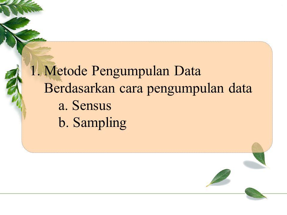 1. Metode Pengumpulan Data