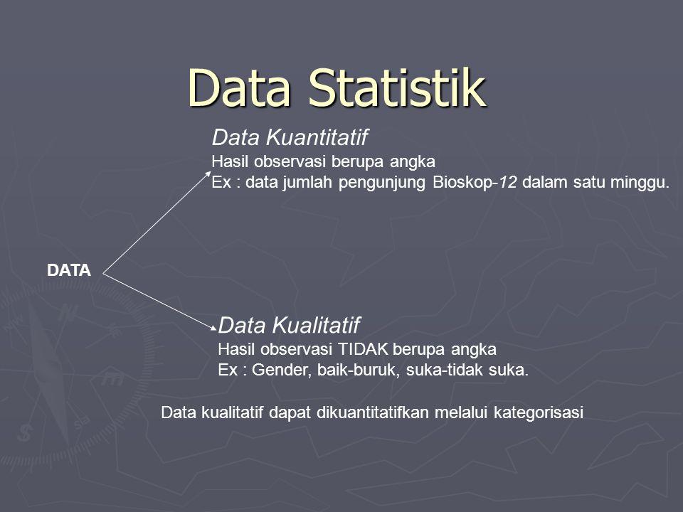 Data Statistik Data Kuantitatif Data Kualitatif