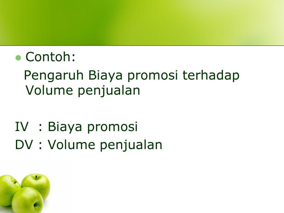 Contoh: Pengaruh Biaya promosi terhadap Volume penjualan IV : Biaya promosi DV : Volume penjualan