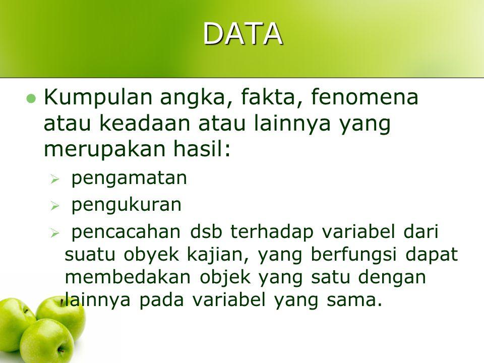 DATA Kumpulan angka, fakta, fenomena atau keadaan atau lainnya yang merupakan hasil: pengamatan. pengukuran.