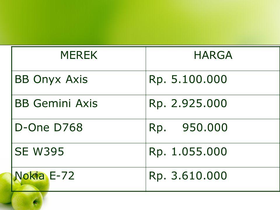 MEREK HARGA. BB Onyx Axis. Rp. 5.100.000. BB Gemini Axis. Rp. 2.925.000. D-One D768. Rp. 950.000.