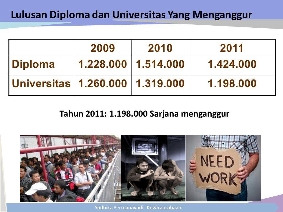Lulusan Diploma dan Universitas Yang Menganggur
