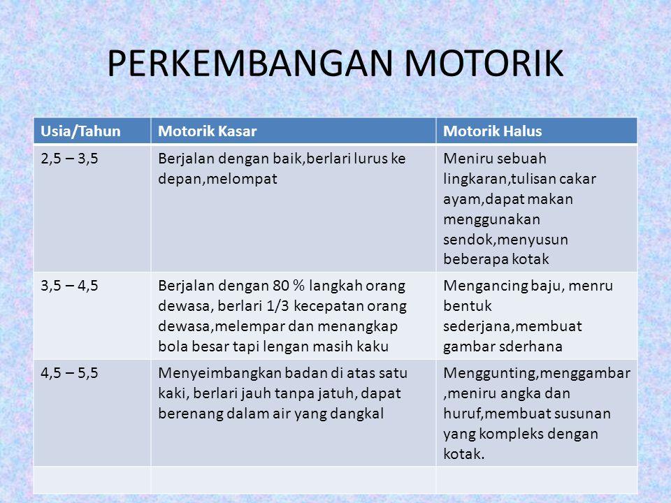 PERKEMBANGAN MOTORIK Usia/Tahun Motorik Kasar Motorik Halus 2,5 – 3,5