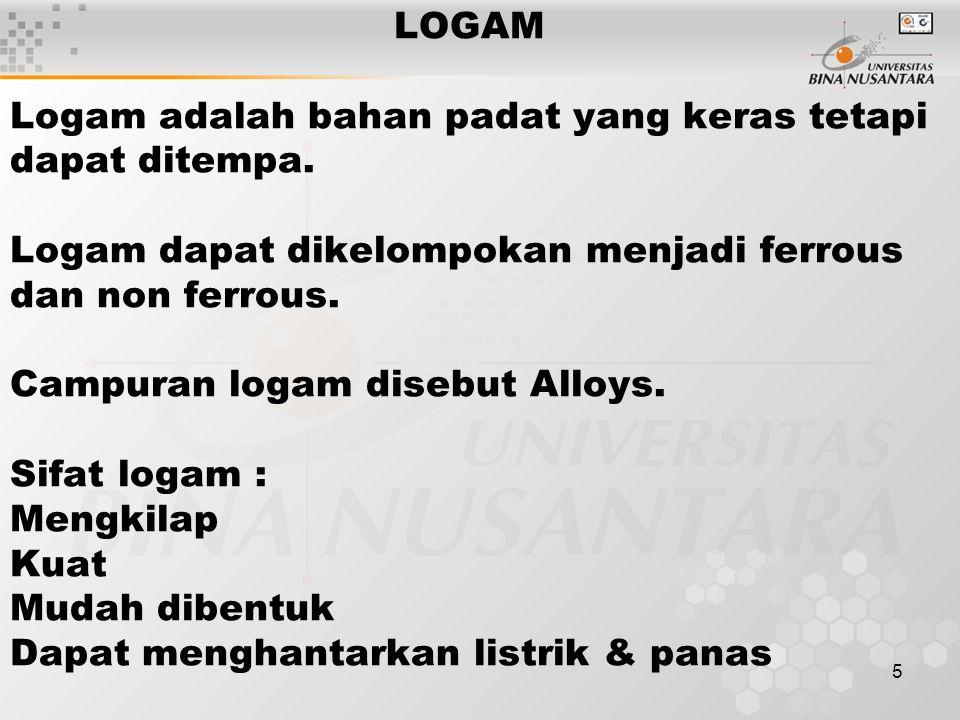 LOGAM Logam adalah bahan padat yang keras tetapi dapat ditempa