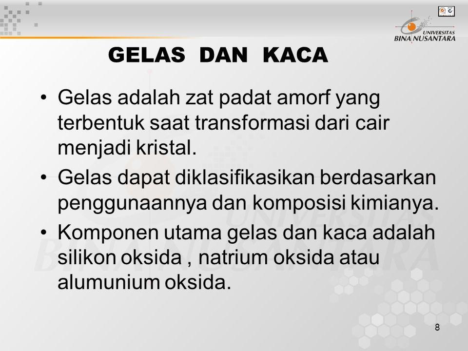 GELAS DAN KACA Gelas adalah zat padat amorf yang terbentuk saat transformasi dari cair menjadi kristal.