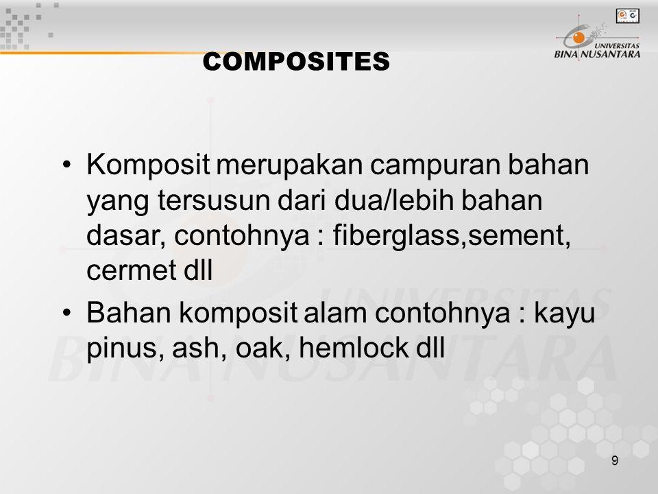 Bahan komposit alam contohnya : kayu pinus, ash, oak, hemlock dll