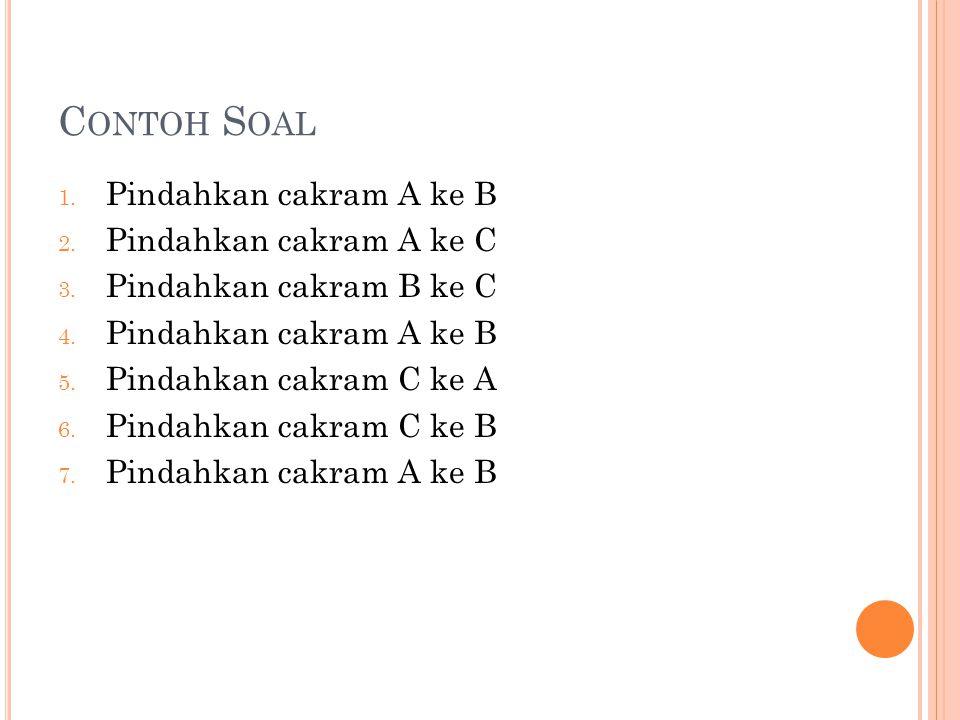 Contoh Soal Pindahkan cakram A ke B Pindahkan cakram A ke C