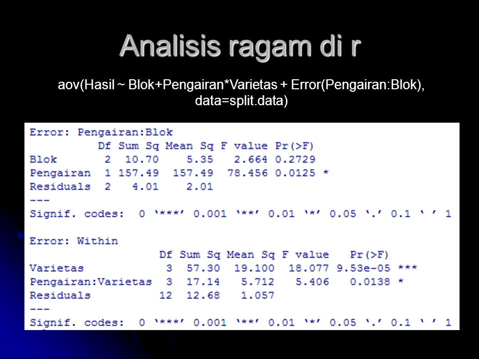Analisis ragam di r aov(Hasil ~ Blok+Pengairan*Varietas + Error(Pengairan:Blok), data=split.data)