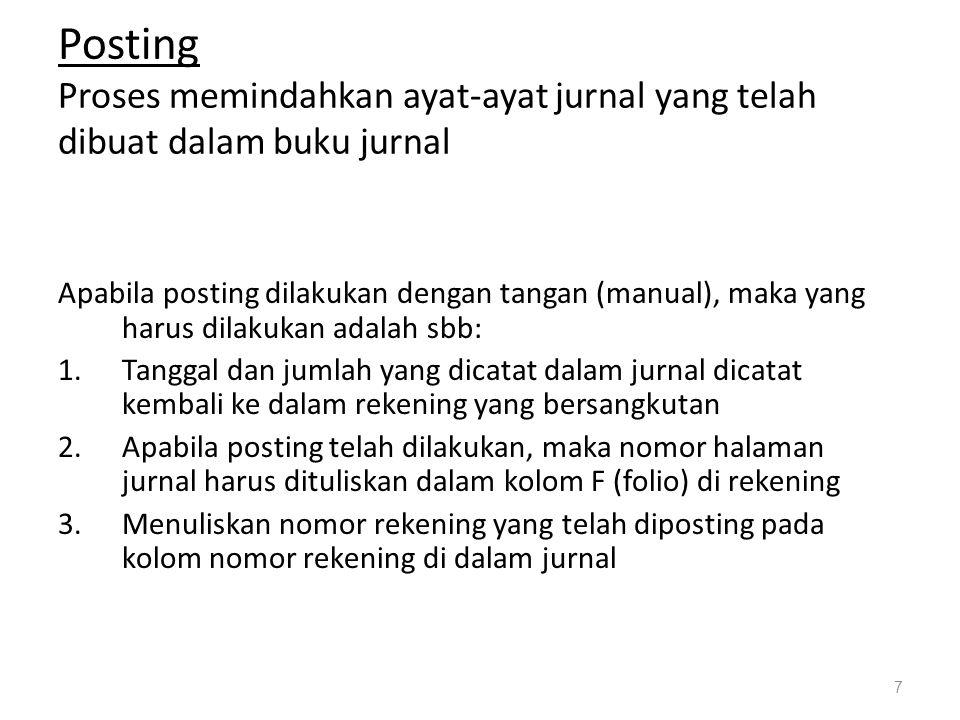 Posting Proses memindahkan ayat-ayat jurnal yang telah dibuat dalam buku jurnal