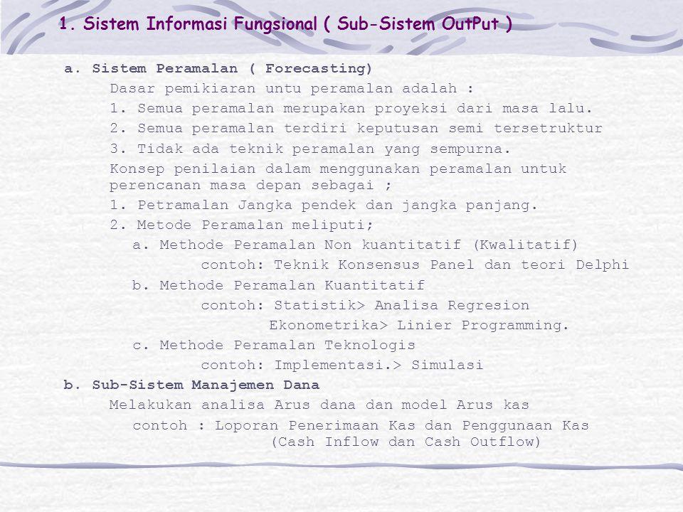 1. Sistem Informasi Fungsional ( Sub-Sistem OutPut )