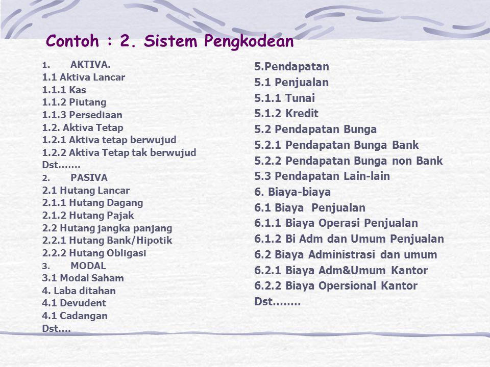 Contoh : 2. Sistem Pengkodean