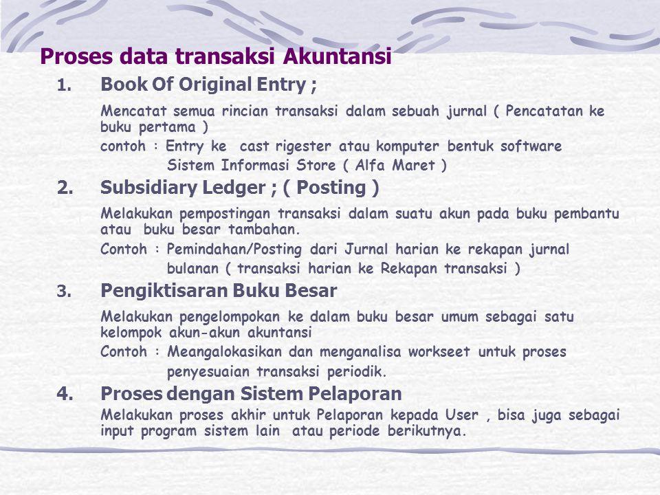 Proses data transaksi Akuntansi