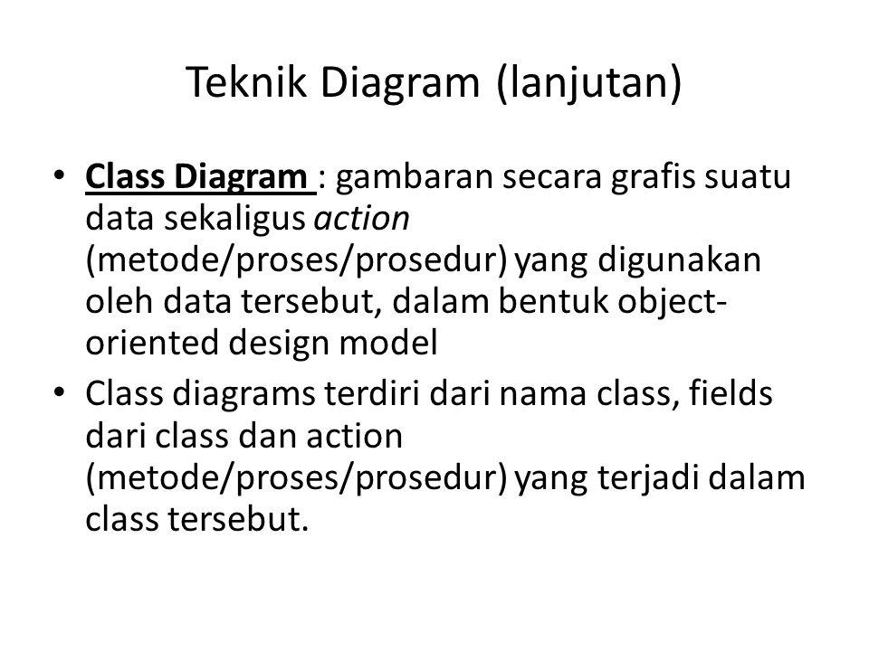 Teknik Diagram (lanjutan)