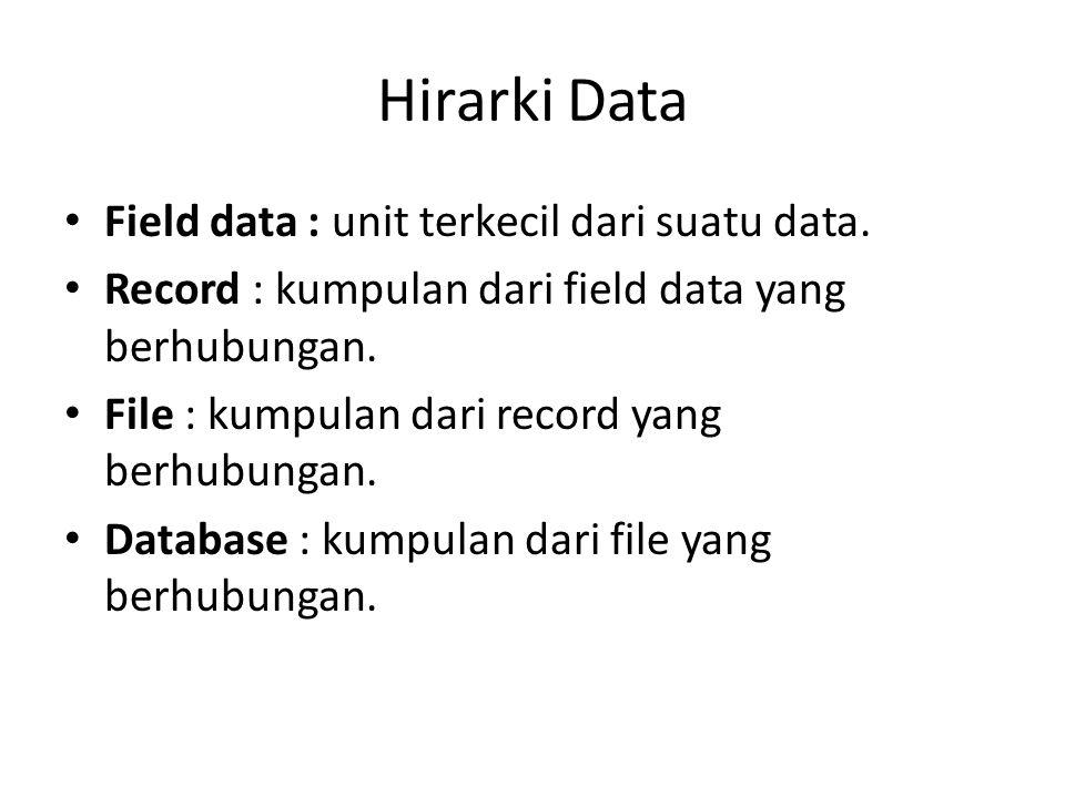 Hirarki Data Field data : unit terkecil dari suatu data.
