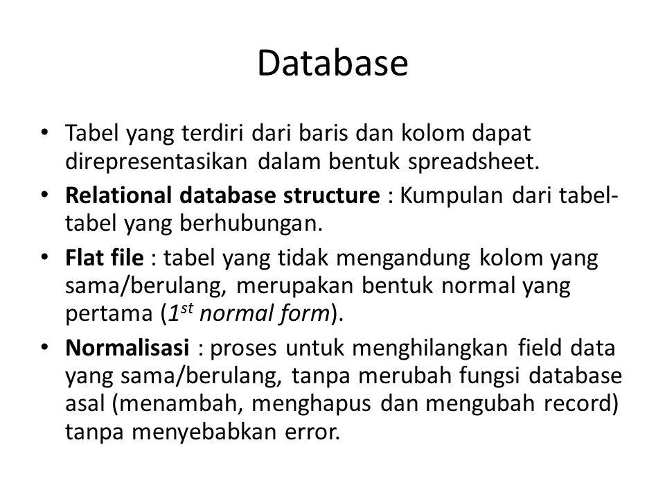 Database Tabel yang terdiri dari baris dan kolom dapat direpresentasikan dalam bentuk spreadsheet.