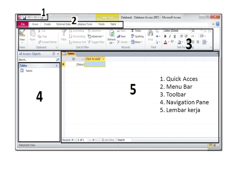 1. Quick Acces 2. Menu Bar 3. Toolbar 4. Navigation Pane 5. Lembar kerja