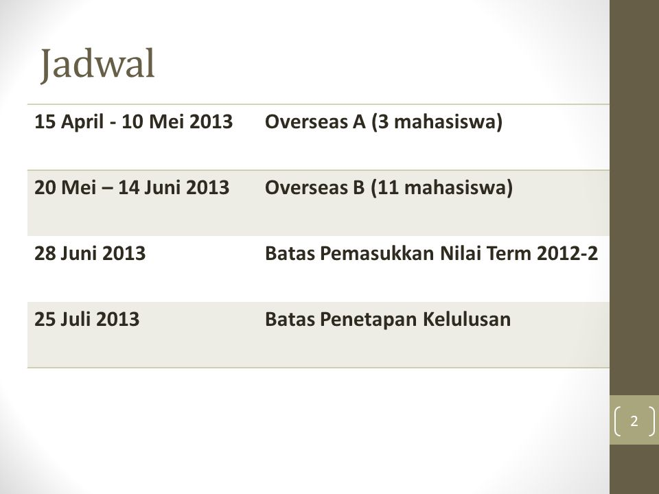Jadwal 15 April - 10 Mei 2013 Overseas A (3 mahasiswa)