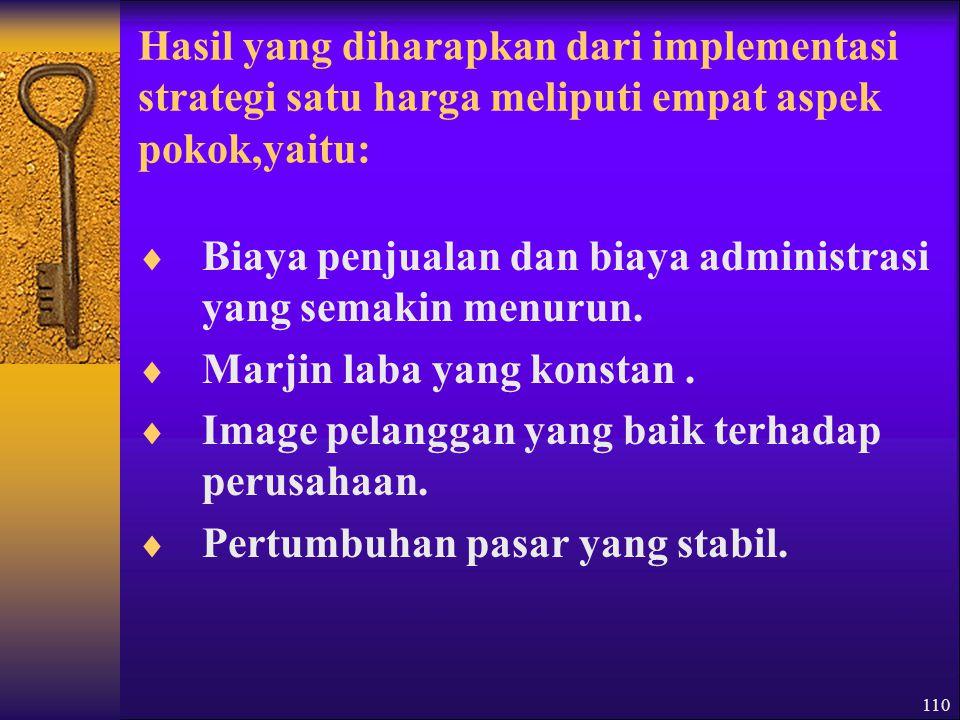 Hasil yang diharapkan dari implementasi strategi satu harga meliputi empat aspek pokok,yaitu: