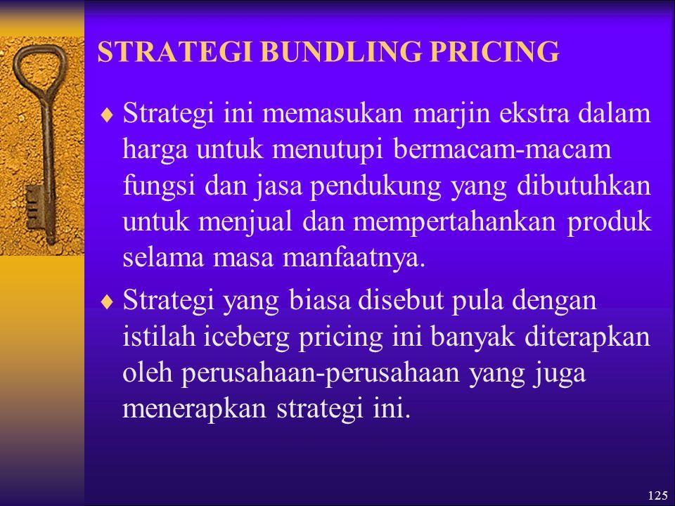 STRATEGI BUNDLING PRICING