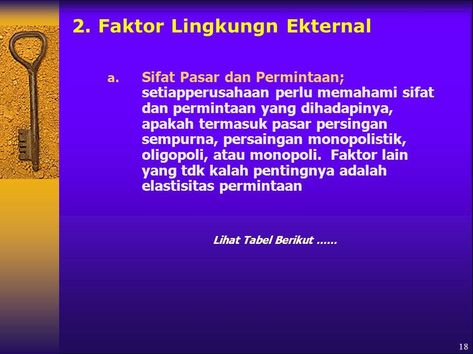 2. Faktor Lingkungn Ekternal