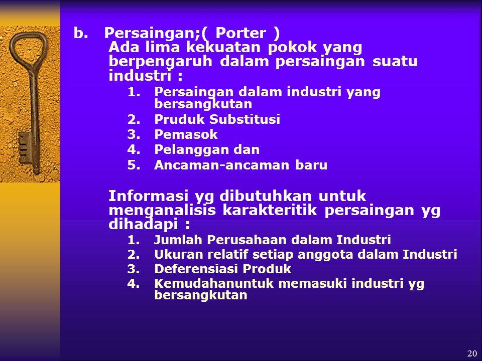 b. Persaingan;( Porter ) Ada lima kekuatan pokok yang berpengaruh dalam persaingan suatu industri :