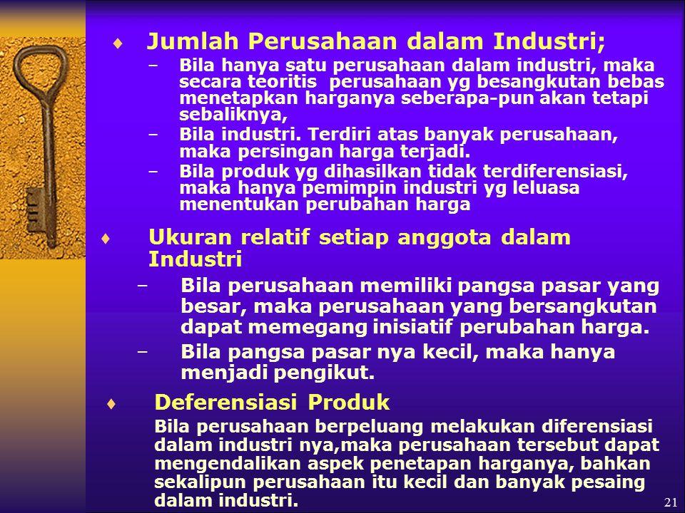 Jumlah Perusahaan dalam Industri;
