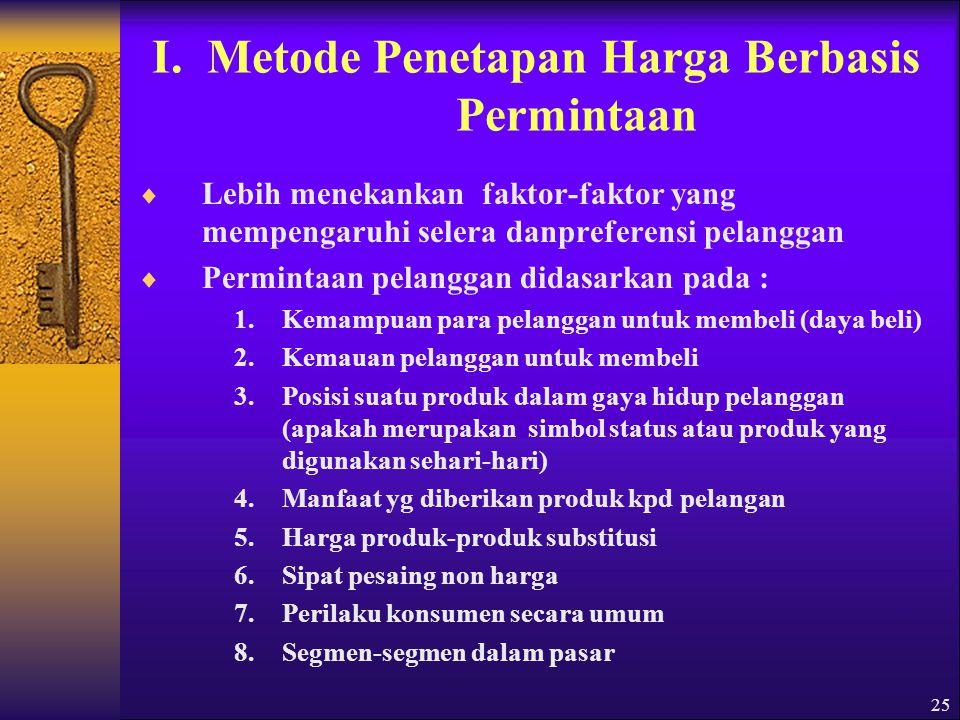 I. Metode Penetapan Harga Berbasis Permintaan