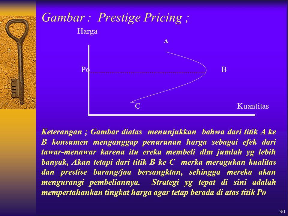 Gambar : Prestige Pricing ;