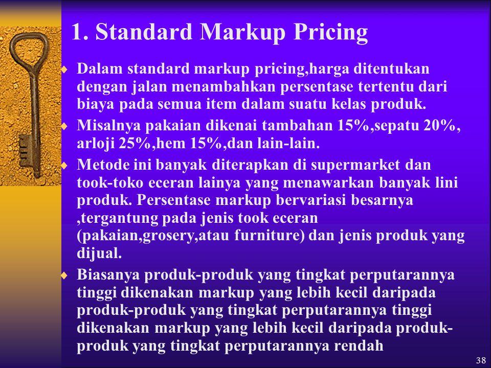 1. Standard Markup Pricing