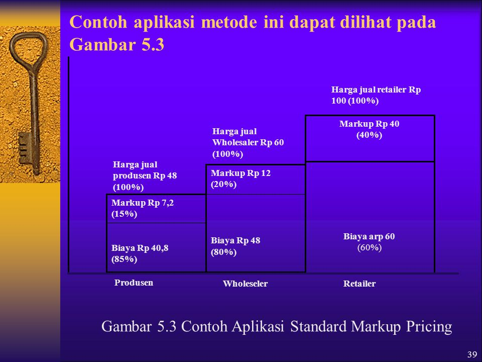 Contoh aplikasi metode ini dapat dilihat pada Gambar 5.3