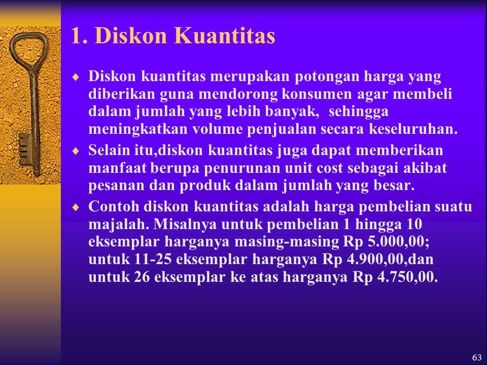 1. Diskon Kuantitas