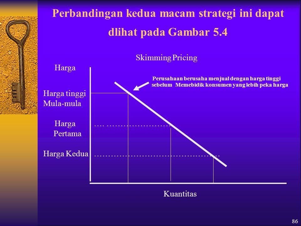 Perbandingan kedua macam strategi ini dapat dlihat pada Gambar 5.4