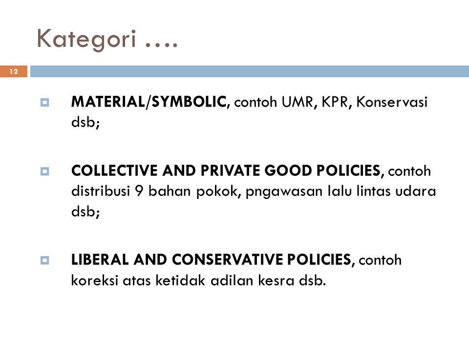 Kategori …. MATERIAL/SYMBOLIC, contoh UMR, KPR, Konservasi dsb;