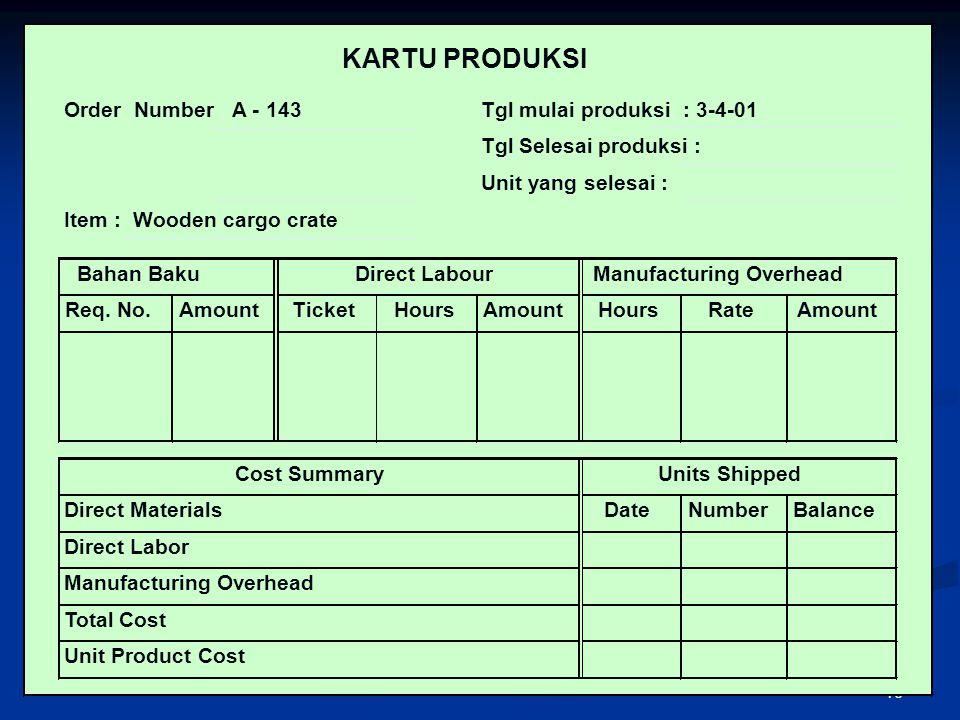 KARTU PRODUKSI Order Number A - 143 Tgl mulai produksi : 3-4-01