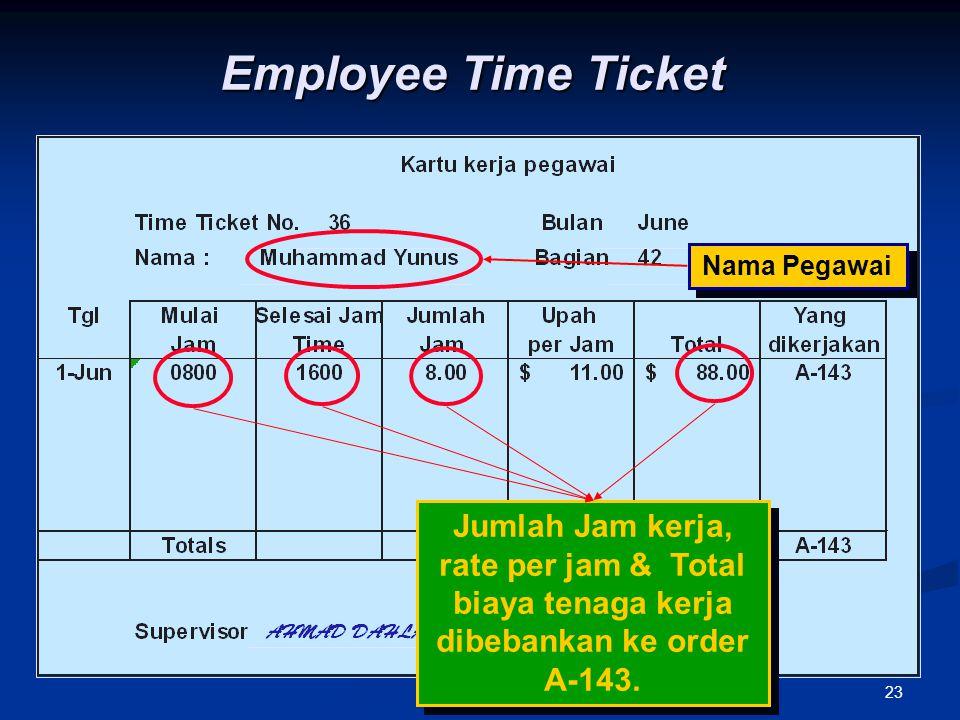 Employee Time Ticket Nama Pegawai.