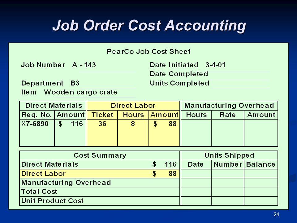 Job Order Cost Accounting