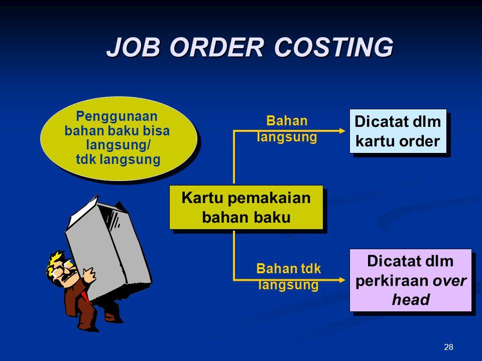 JOB ORDER COSTING Dicatat dlm kartu order Kartu pemakaian bahan baku