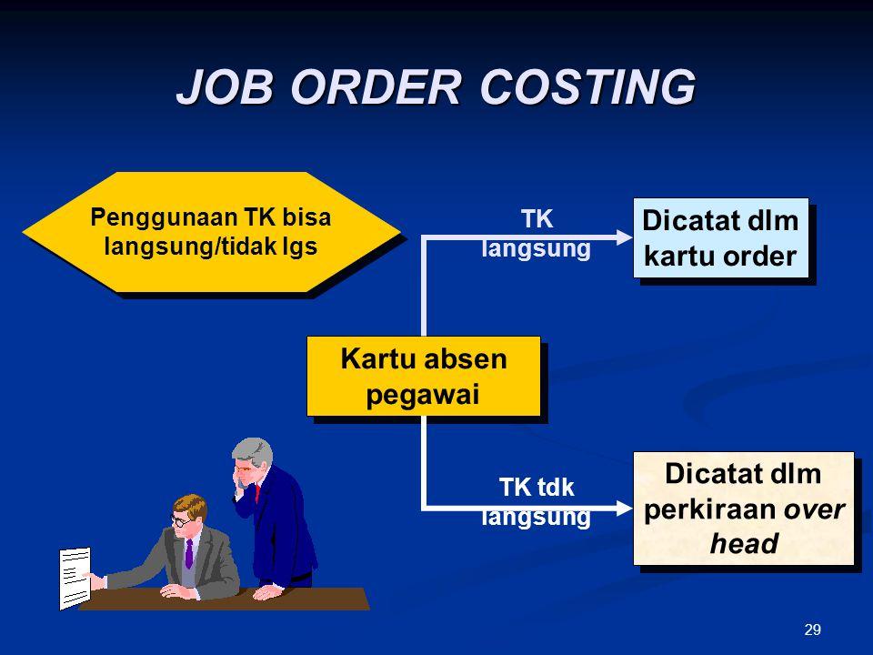 JOB ORDER COSTING Dicatat dlm kartu order Kartu absen pegawai