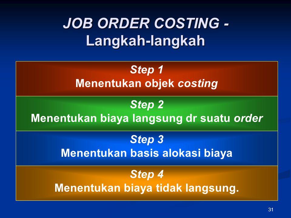 JOB ORDER COSTING - Langkah-langkah
