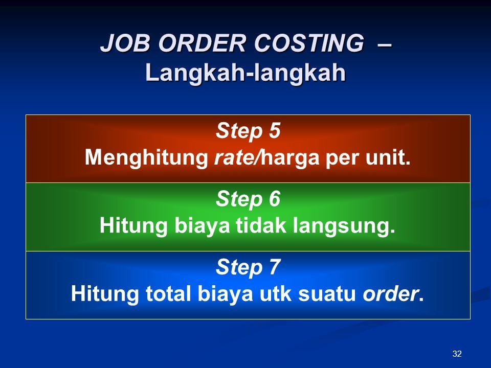JOB ORDER COSTING – Langkah-langkah