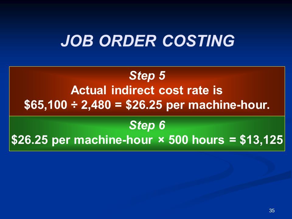 JOB ORDER COSTING Step 5 Actual indirect cost rate is