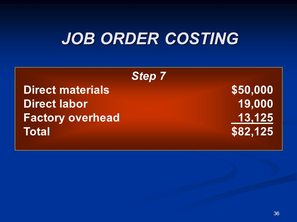 JOB ORDER COSTING Step 7 Direct materials $50,000 Direct labor 19,000