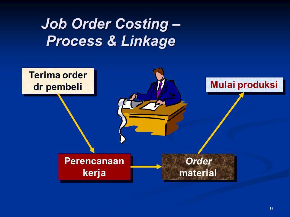 Job Order Costing – Process & Linkage Terima order dr pembeli