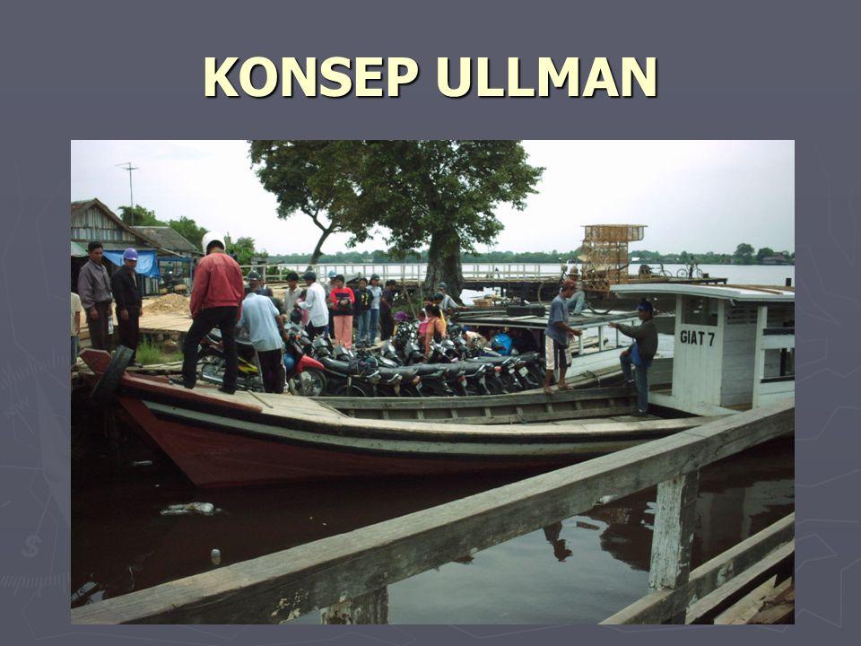 KONSEP ULLMAN