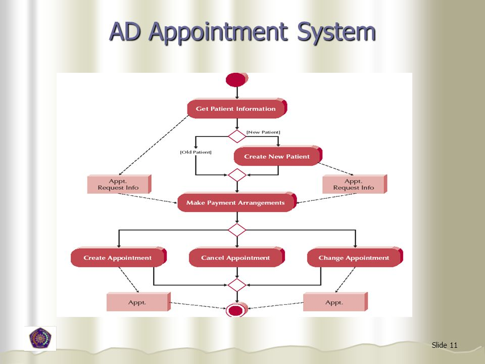 AD Appointment System